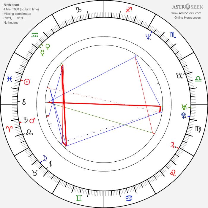 Johan Nijenhuis - Astrology Natal Birth Chart