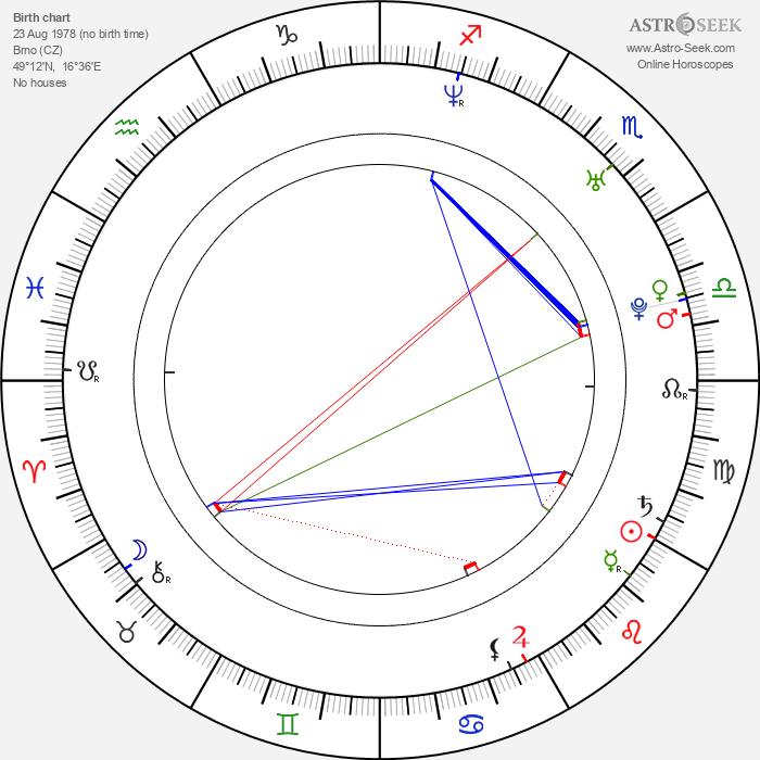 Johana Gazdíková - Astrology Natal Birth Chart