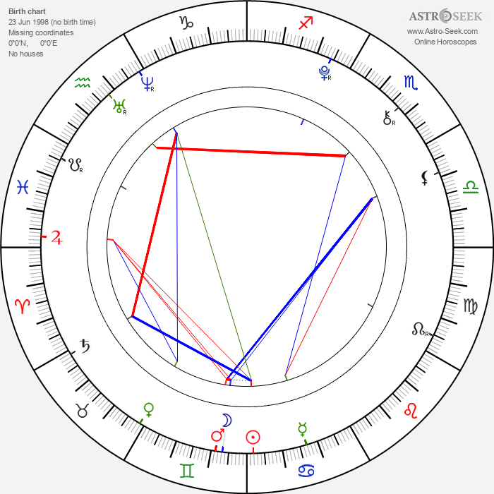 Johana Krtičková - Astrology Natal Birth Chart