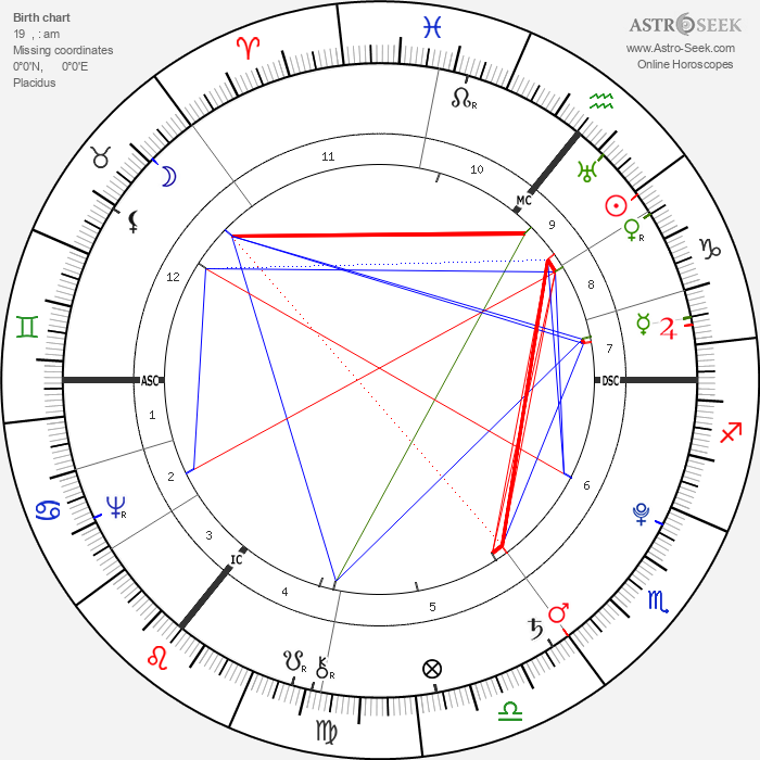 Johann Elert Bode - Astrology Natal Birth Chart
