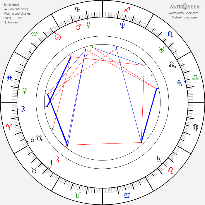 Johann Urb - Astrology Natal Birth Chart