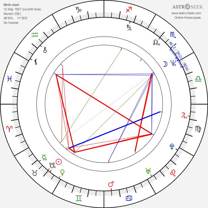 Johanna Bittenbinder - Astrology Natal Birth Chart