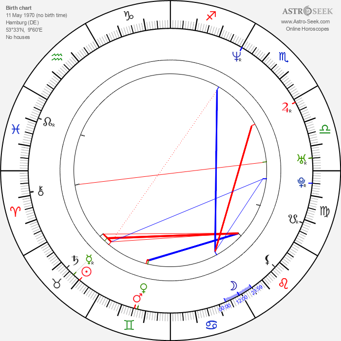 Johanna-Christine Gehlen - Astrology Natal Birth Chart
