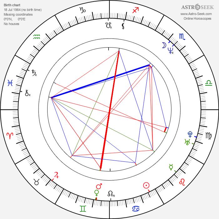 Johanna Kurkvaara - Astrology Natal Birth Chart