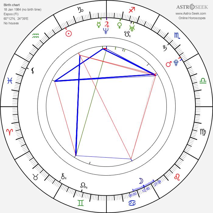 Johanna Salomaa - Astrology Natal Birth Chart