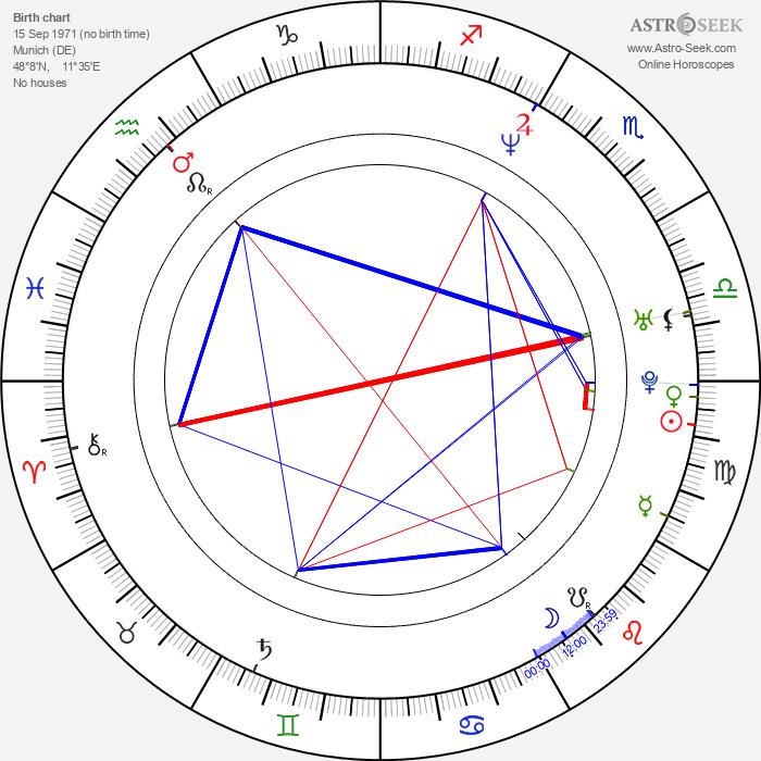 Johanna Steiger - Astrology Natal Birth Chart