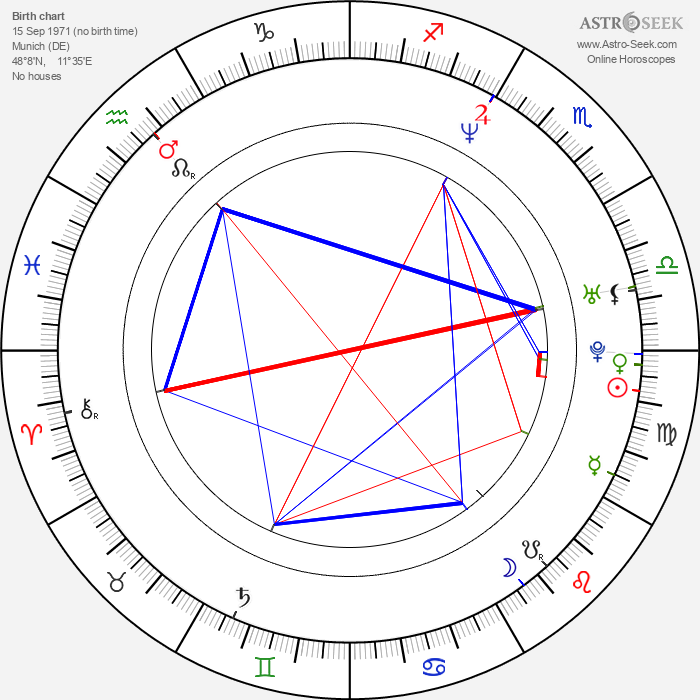 Johanna Steiger - Astrology Natal Birth Chart