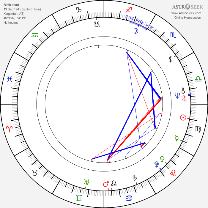 Johanna Tesařová - Astrology Natal Birth Chart