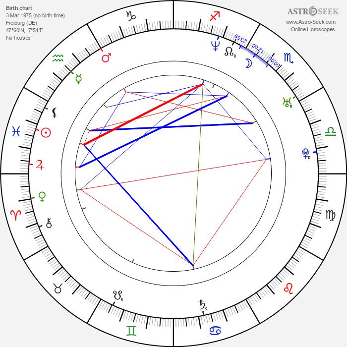 Johanna Wokalek - Astrology Natal Birth Chart