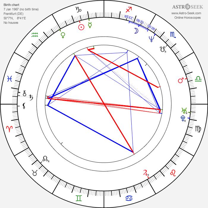 Johannes Brandrup - Astrology Natal Birth Chart