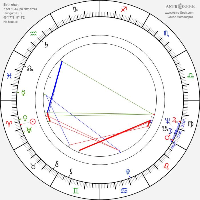 Johannes Schaaf - Astrology Natal Birth Chart