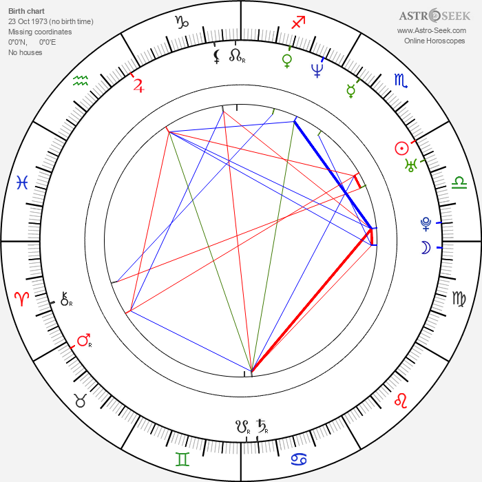 Johannes Schmid - Astrology Natal Birth Chart