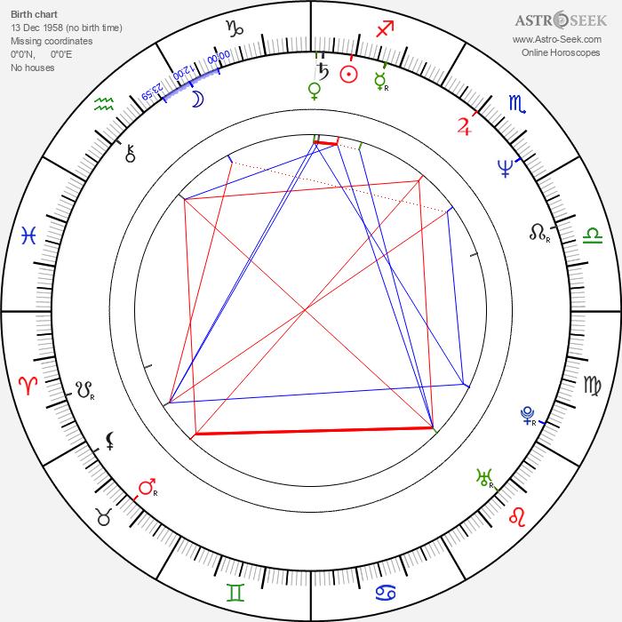 Johannes Silberschneider - Astrology Natal Birth Chart