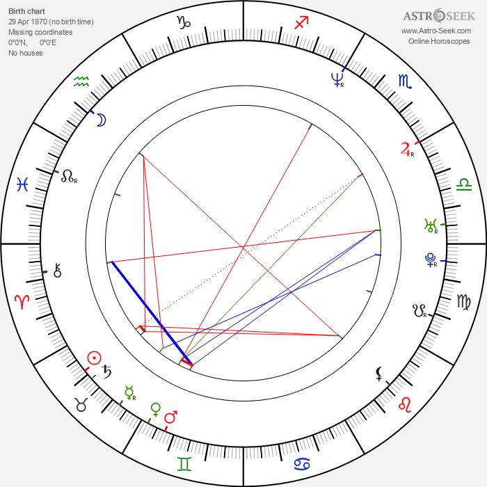 Johannes Zeiler - Astrology Natal Birth Chart