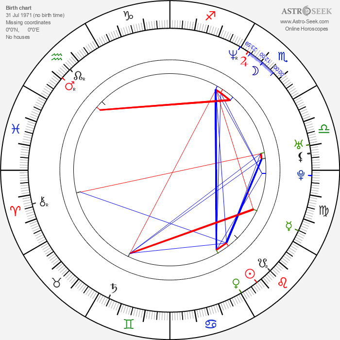 John 5 - Astrology Natal Birth Chart