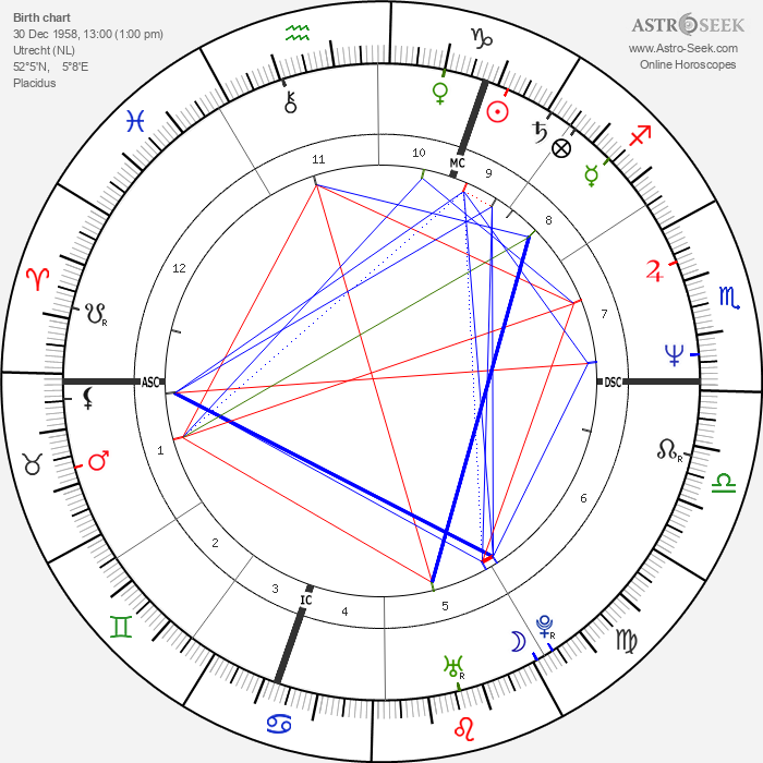 John A. Adams - Astrology Natal Birth Chart