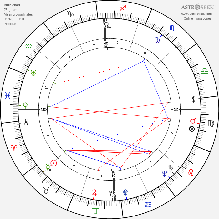 John Alfred Scali - Astrology Natal Birth Chart