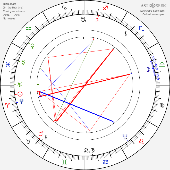 John Amos Comenius - Astrology Natal Birth Chart
