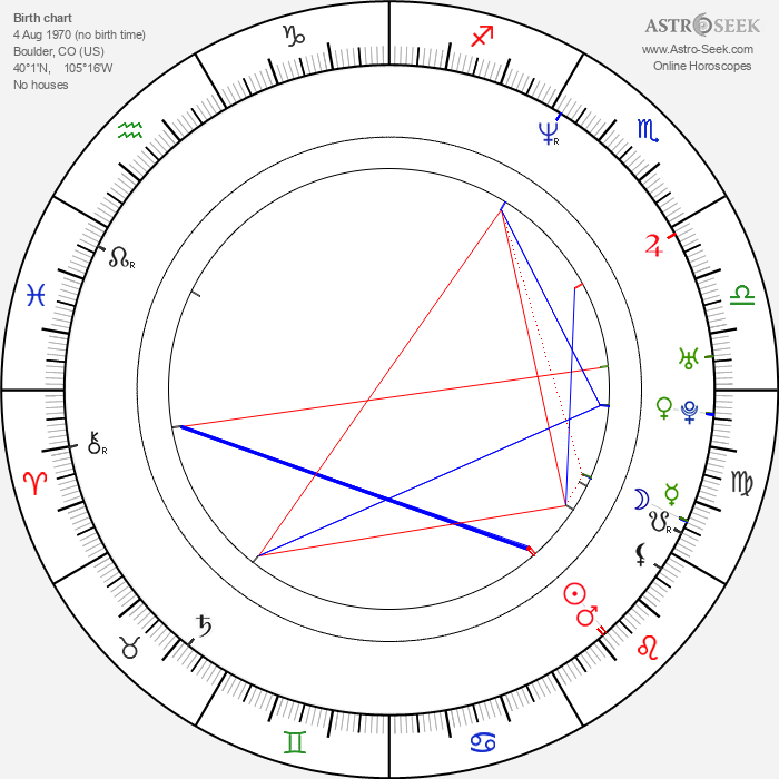 John August - Astrology Natal Birth Chart