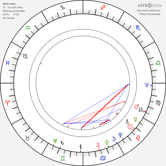 John Bailey - Astrology Natal Birth Chart