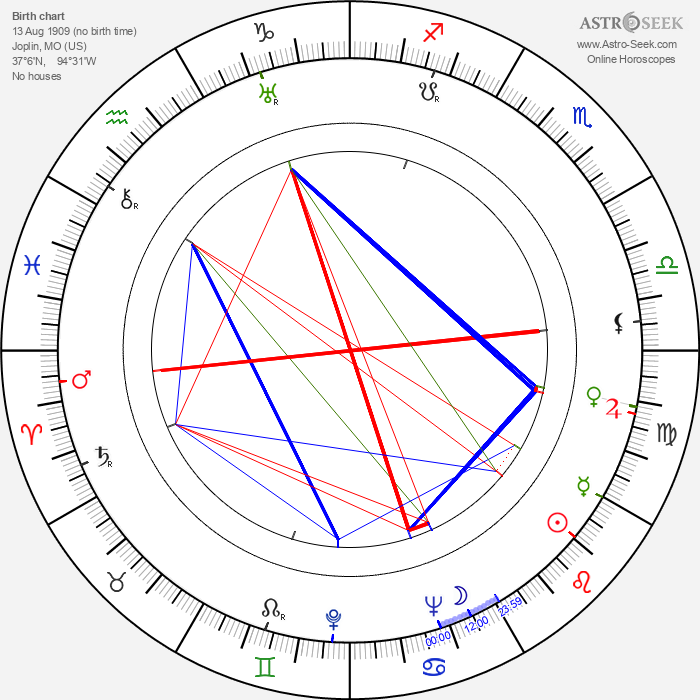 John Beal - Astrology Natal Birth Chart