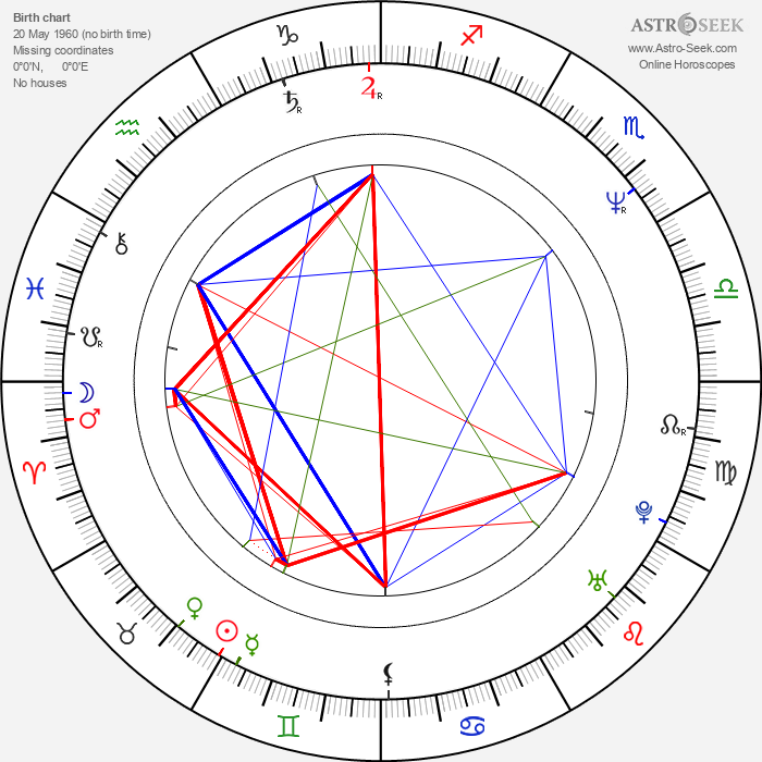 John Billingsley - Astrology Natal Birth Chart