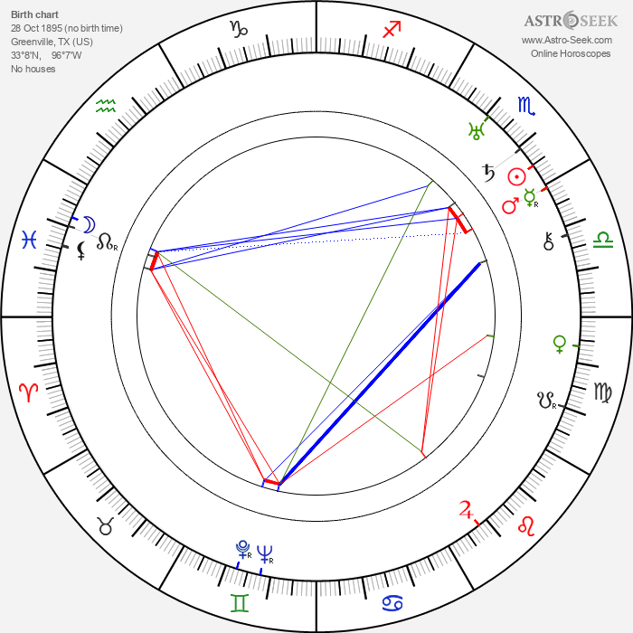 John Boles - Astrology Natal Birth Chart