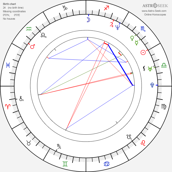 John Bowman - Astrology Natal Birth Chart