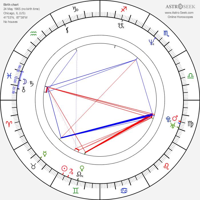 John C. Reilly - Astrology Natal Birth Chart