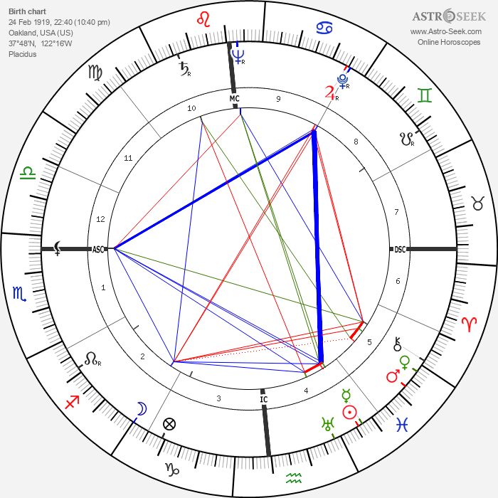 John Carl Warnecke - Astrology Natal Birth Chart