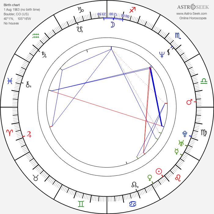 John Carroll Lynch - Astrology Natal Birth Chart