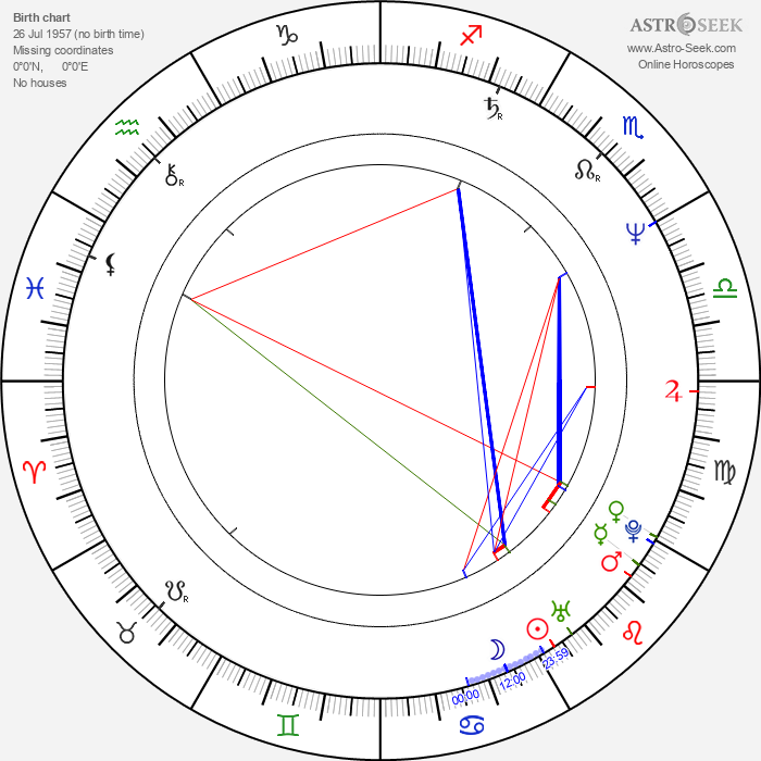 John-Clay Scott - Astrology Natal Birth Chart