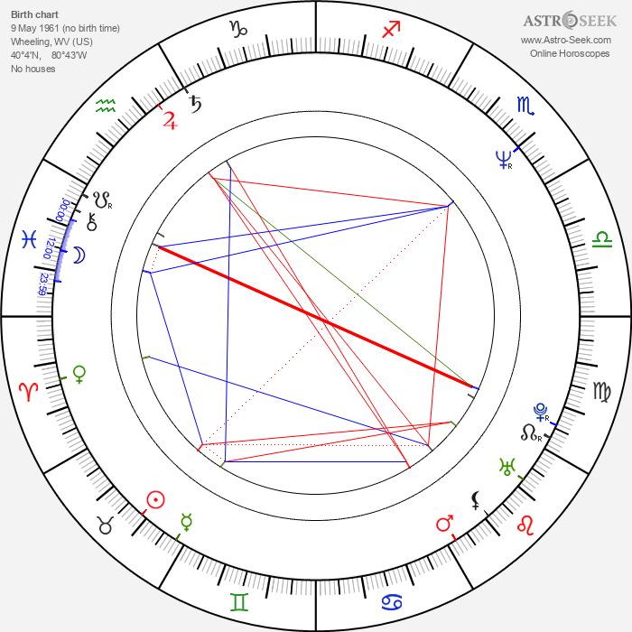 John Corbett - Astrology Natal Birth Chart
