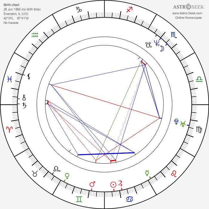 John Cusack - Astrology Natal Birth Chart