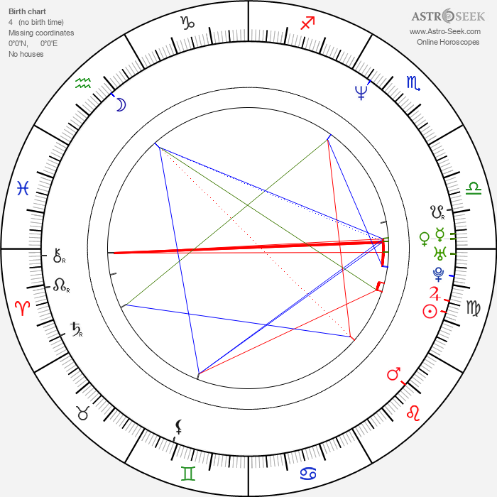 John Di Maggio - Astrology Natal Birth Chart