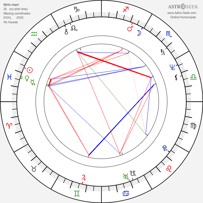 John Doe - Astrology Natal Birth Chart