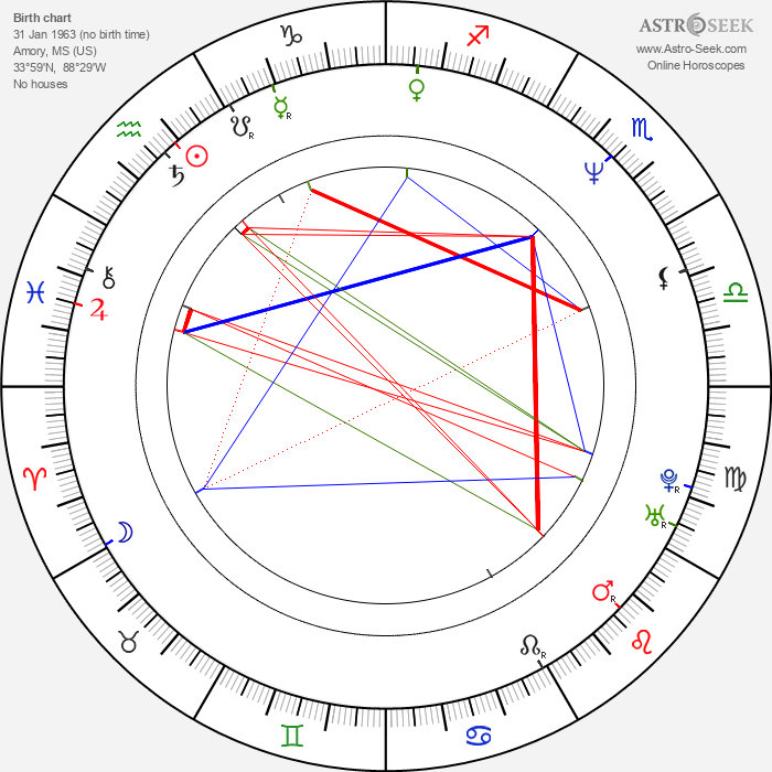 John Dye - Astrology Natal Birth Chart