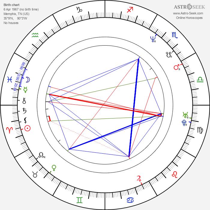 John E. Hudgens - Astrology Natal Birth Chart