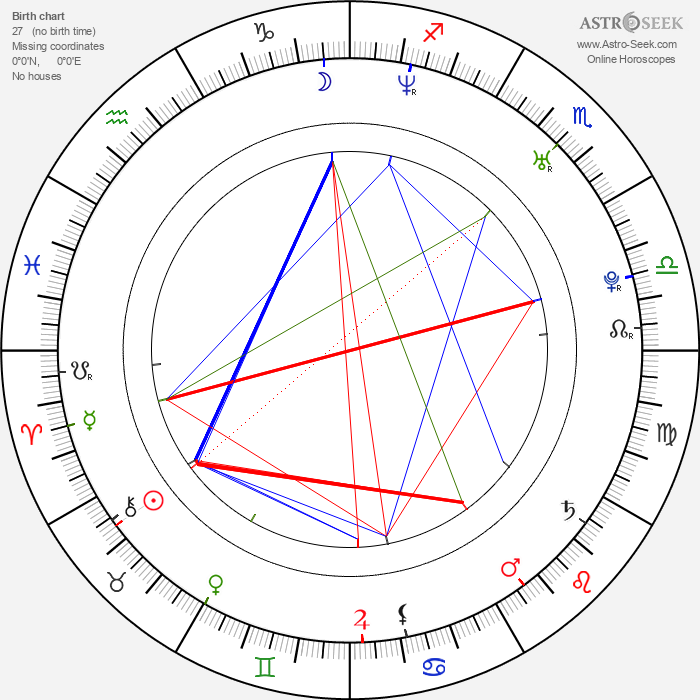 John Fallon - Astrology Natal Birth Chart