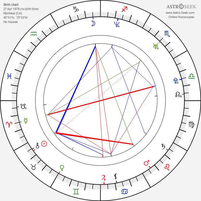 John Fallon - Astrology Natal Birth Chart