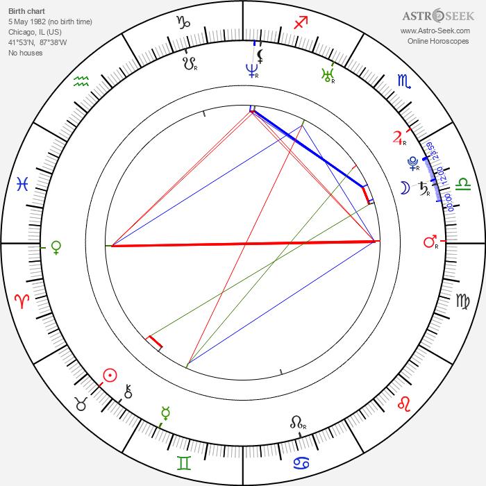 John Flores - Astrology Natal Birth Chart