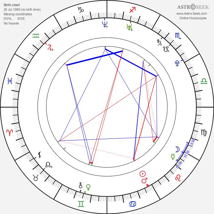John Francis Daley - Astrology Natal Birth Chart