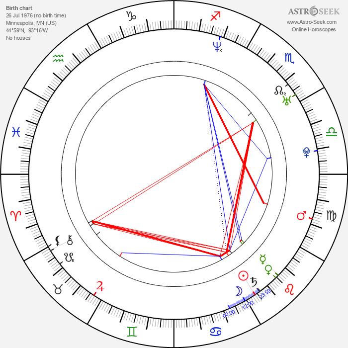 John Fremont - Astrology Natal Birth Chart
