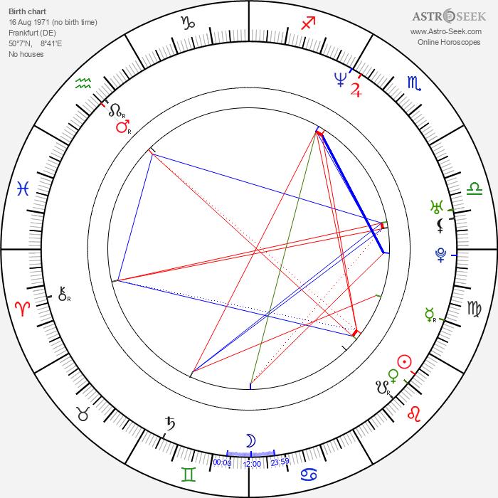 John Friedmann - Astrology Natal Birth Chart