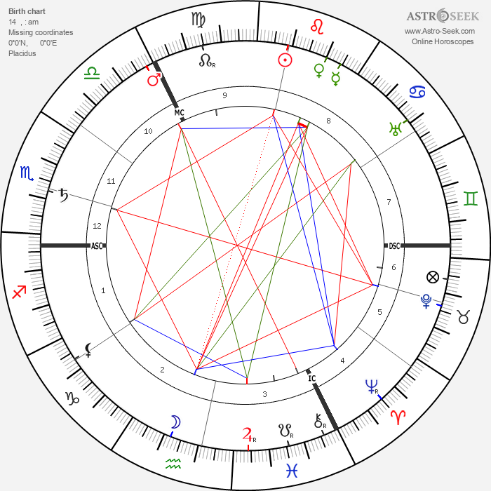 John Galsworthy - Astrology Natal Birth Chart