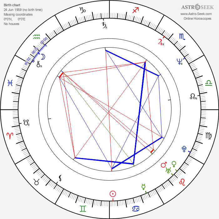 John Gilroy - Astrology Natal Birth Chart