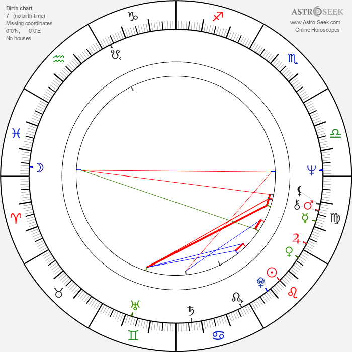 John Glover - Astrology Natal Birth Chart