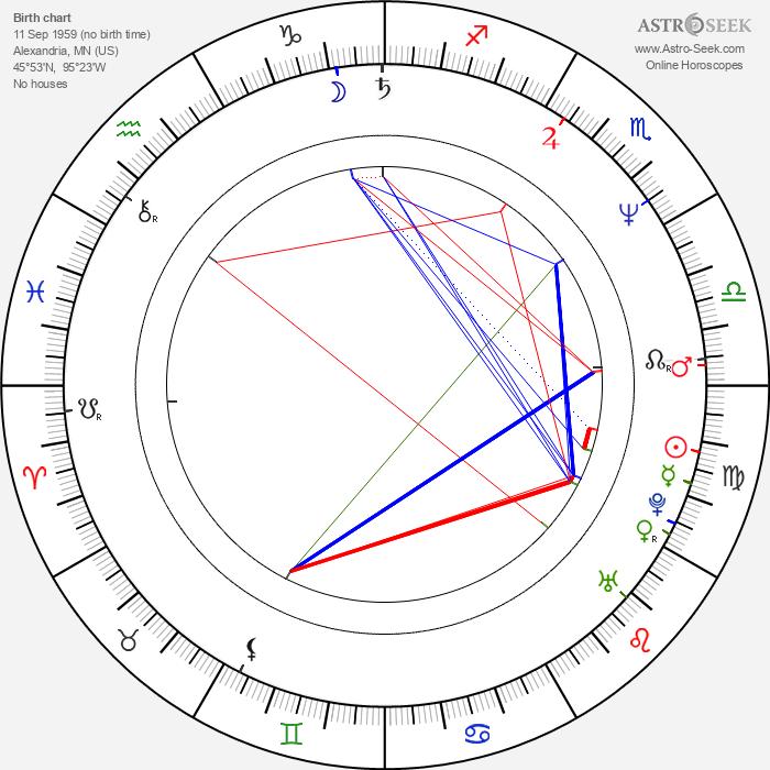 John Hawkes - Astrology Natal Birth Chart