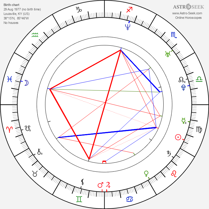 John Hensley - Astrology Natal Birth Chart