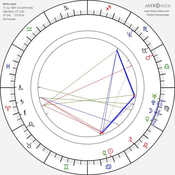 John Henson - Astrology Natal Birth Chart